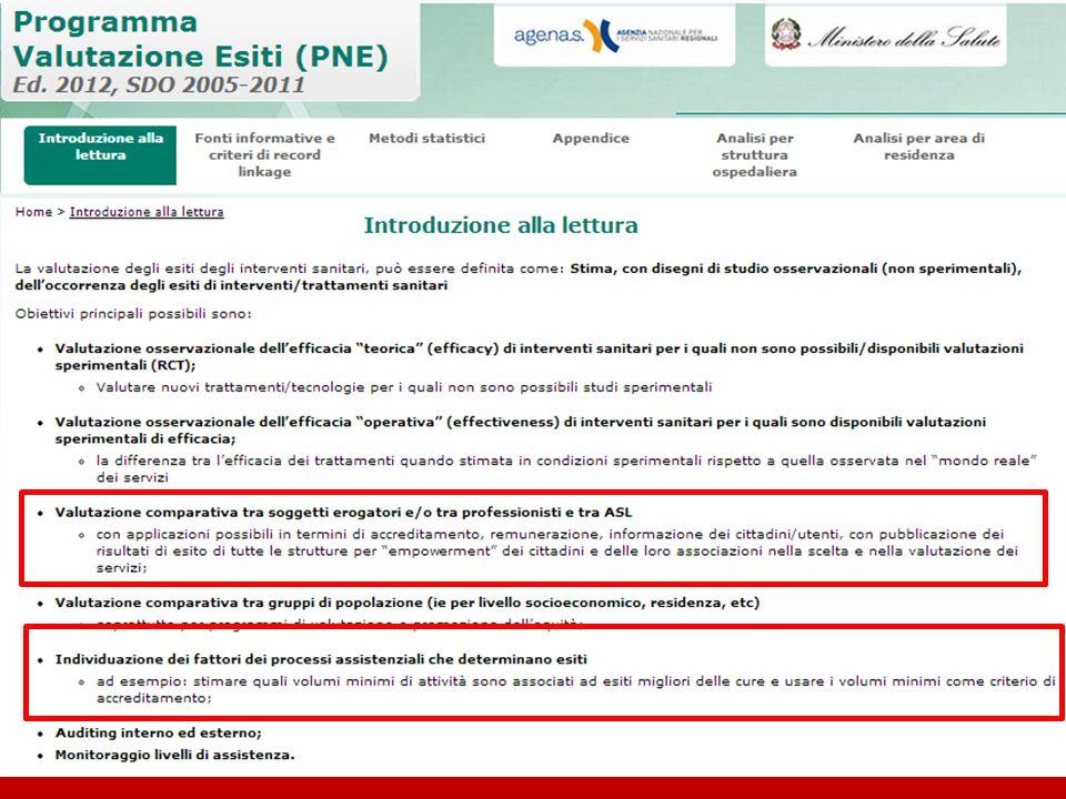 Tumore dello stomaco - Italia 2011.