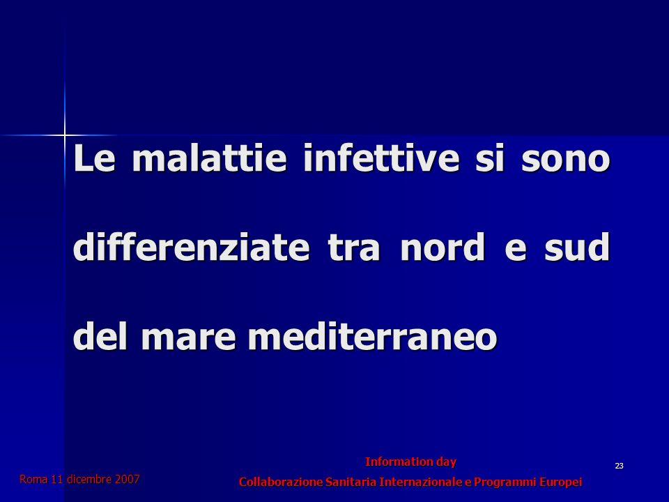 Information day Collaborazione Sanitaria Internazionale e Programmi Europei Roma 11 dicembre 2007 23 Le malattie infettive si sono differenziate tra nord e sud del mare mediterraneo