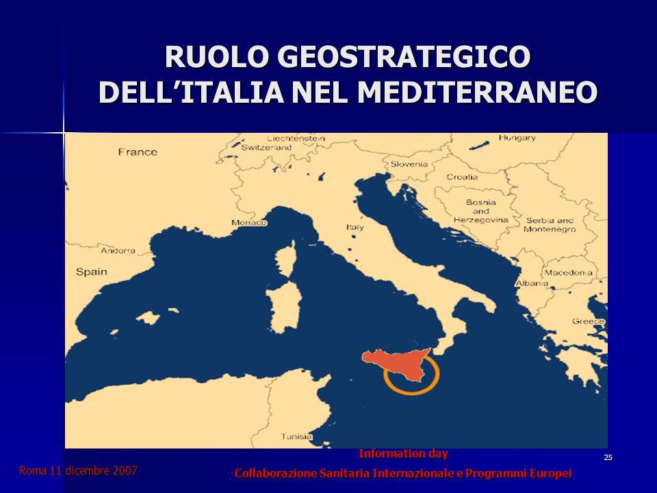 Information day Collaborazione Sanitaria Internazionale e Programmi Europei Roma 11 dicembre 2007 25 RUOLO GEOSTRATEGICO DELLITALIA NEL MEDITERRANEO