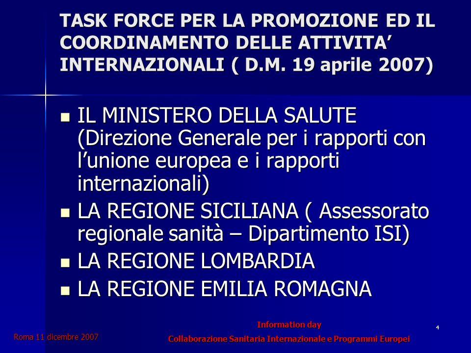 Information day Collaborazione Sanitaria Internazionale e Programmi Europei Roma 11 dicembre 2007 4 TASK FORCE PER LA PROMOZIONE ED IL COORDINAMENTO DELLE ATTIVITA INTERNAZIONALI ( D.M.