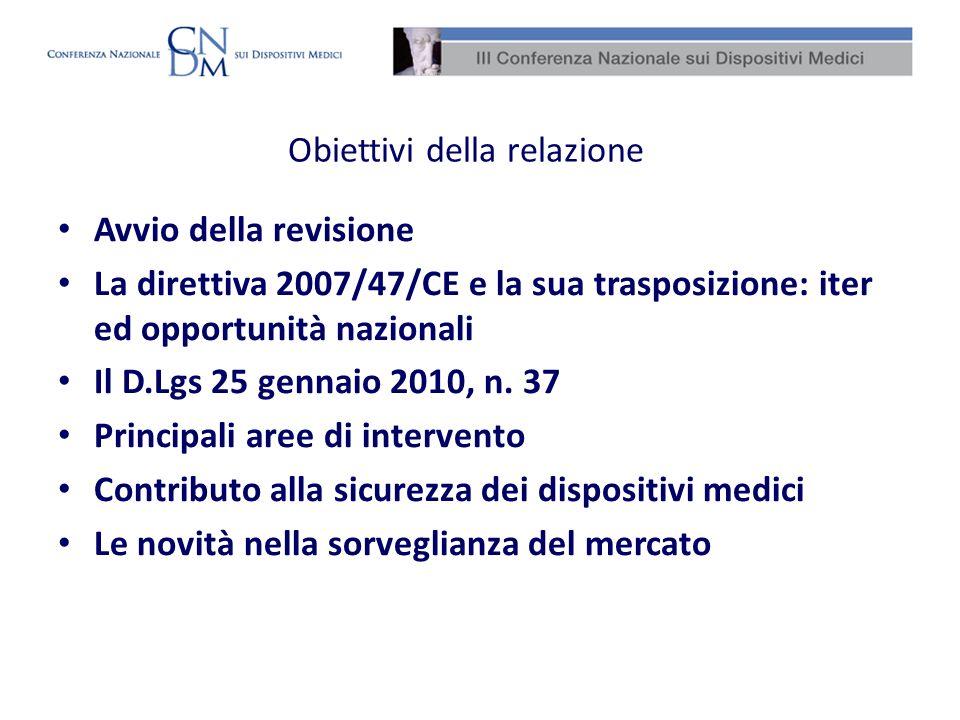 Obiettivi della relazione Avvio della revisione La direttiva 2007/47/CE e la sua trasposizione: iter ed opportunità nazionali Il D.Lgs 25 gennaio 2010