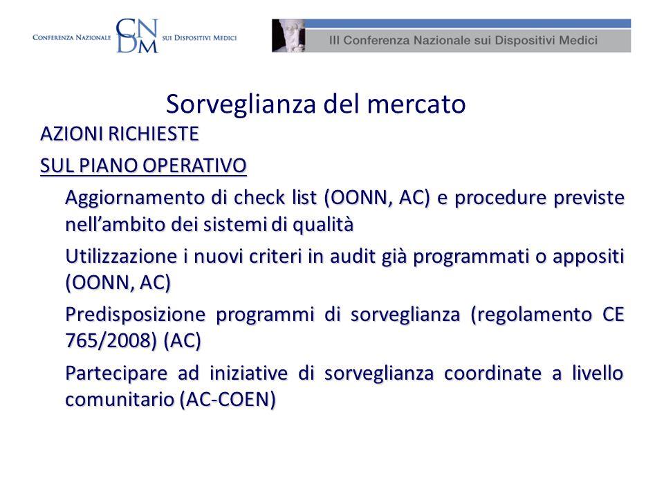Sorveglianza del mercato AZIONI RICHIESTE SUL PIANO OPERATIVO Aggiornamento di check list (OONN, AC) e procedure previste nellambito dei sistemi di qu