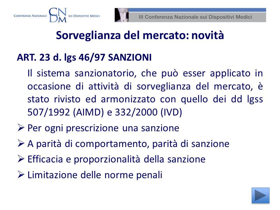 Sorveglianza del mercato: novità ART. 23 d. lgs 46/97 SANZIONI Il sistema sanzionatorio, che può esser applicato in occasione di attività di sorveglia