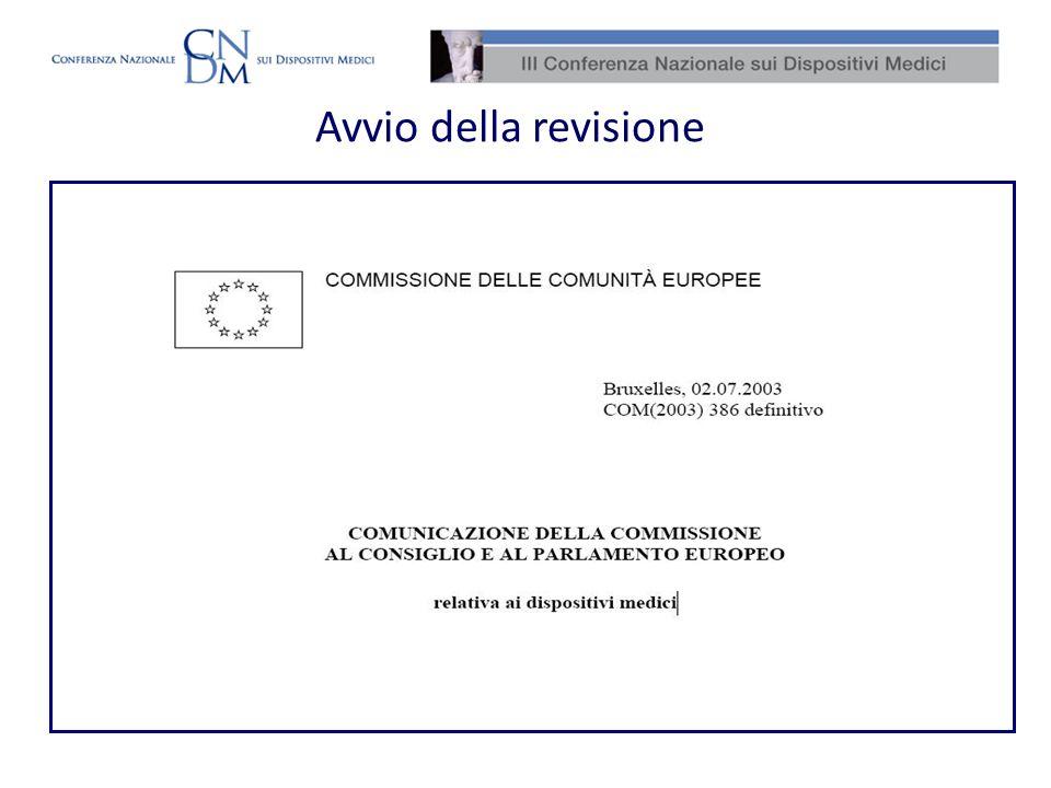 Struttura dei due atti normativi Art/All DirettivaContenutoArt.