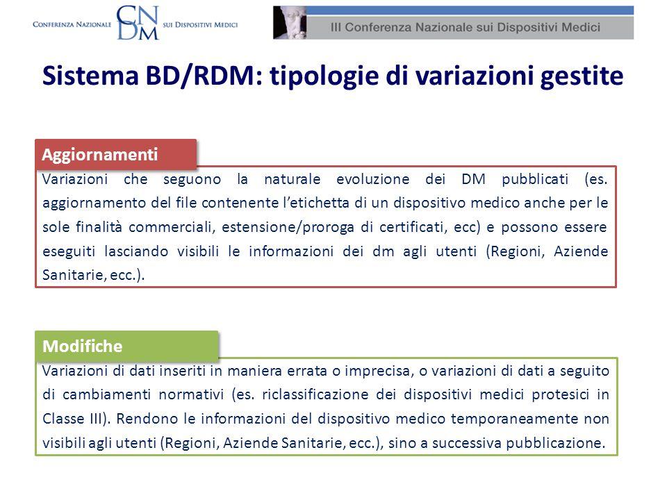 Sistema BD/RDM: tipologie di variazioni gestite Variazioni che seguono la naturale evoluzione dei DM pubblicati (es. aggiornamento del file contenente