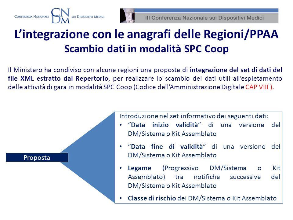 Il Ministero ha condiviso con alcune regioni una proposta di integrazione del set di dati del file XML estratto dal Repertorio, per realizzare lo scam