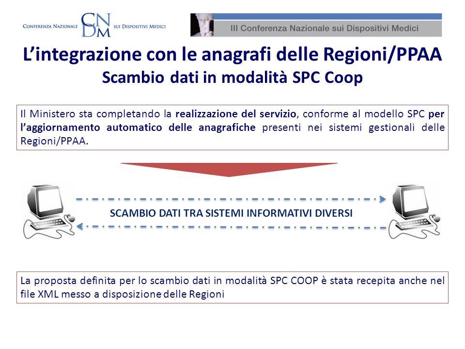 Il Ministero sta completando la realizzazione del servizio, conforme al modello SPC per laggiornamento automatico delle anagrafiche presenti nei siste
