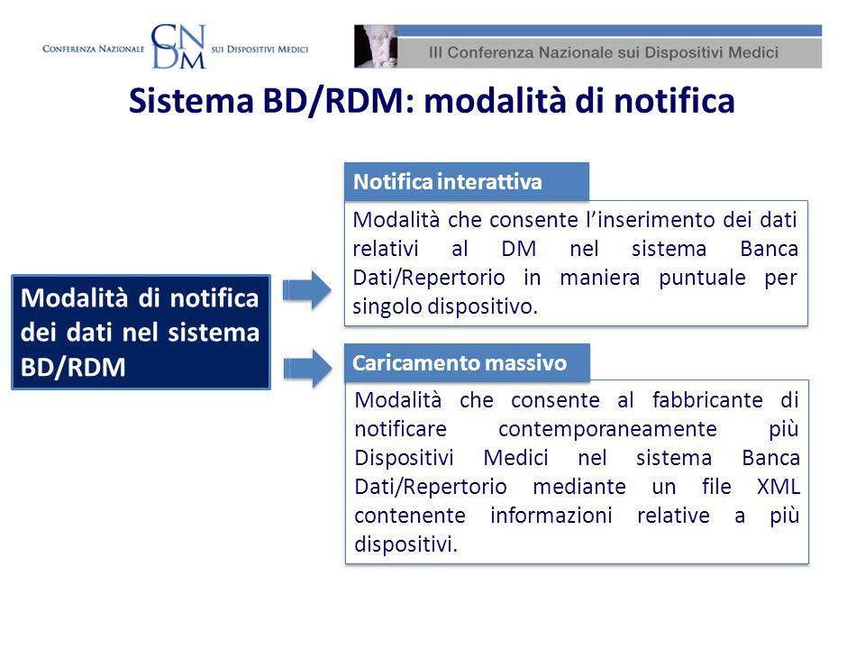 Sistema BD/RDM: caricamento massivo DM Pubblicati INTERNET Banca dati del Fabbricante Generazione file XML XML Firma Elettronica/Digitale Richiesta servizio Sistema BM/RDM A differenza della modalità di notifica interattiva, il caricamento massivo dei dati avviene mediante un colloquio macchina – macchina