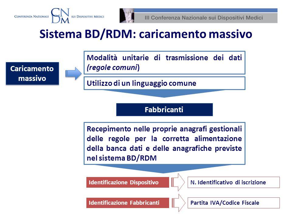 Sistema BD/RDM: caricamento massivo Identificazione FabbricantiPartita IVA/Codice Fiscale Identificazione Dispositivo N. Identificativo di iscrizione