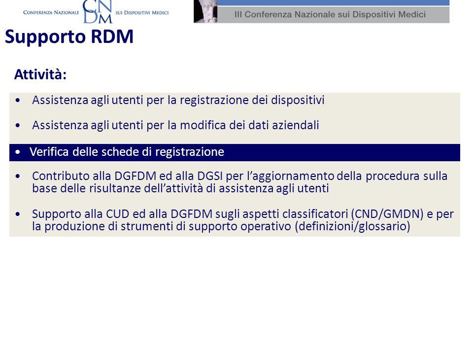 Assistenza agli utenti per la registrazione dei dispositivi Assistenza agli utenti per la modifica dei dati aziendali Verifica delle schede di registrazione Contributo alla DGFDM ed alla DGSI per laggiornamento della procedura sulla base delle risultanze dellattività di assistenza agli utenti Supporto alla CUD ed alla DGFDM sugli aspetti classificatori (CND/GMDN) e per la produzione di strumenti di supporto operativo (definizioni/glossario) Attività: Supporto RDM Verifica delle schede di registrazione