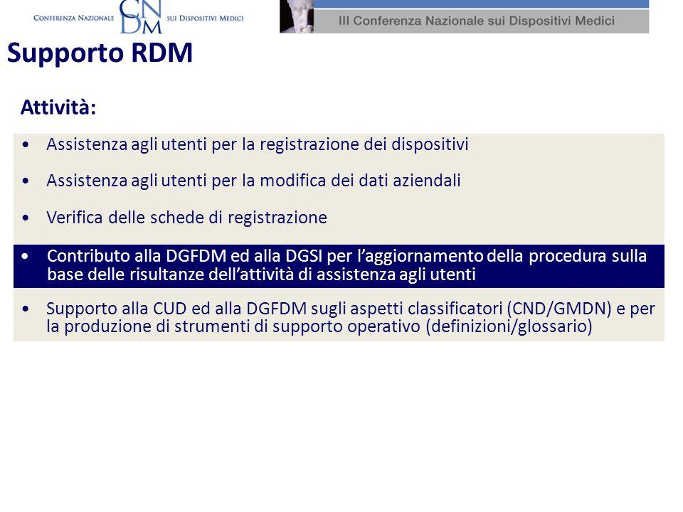 Assistenza agli utenti per la registrazione dei dispositivi Assistenza agli utenti per la modifica dei dati aziendali Verifica delle schede di registrazione Contributo alla DGFDM ed alla DGSI per laggiornamento della procedura sulla base delle risultanze dellattività di assistenza agli utenti Supporto alla CUD ed alla DGFDM sugli aspetti classificatori (CND/GMDN) e per la produzione di strumenti di supporto operativo (definizioni/glossario) Attività: Supporto RDM Contributo alla DGFDM ed alla DGSI per laggiornamento della procedura sulla base delle risultanze dellattività di assistenza agli utenti