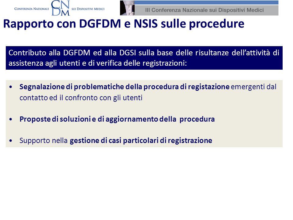 Contributo alla DGFDM ed alla DGSI sulla base delle risultanze dellattività di assistenza agli utenti e di verifica delle registrazioni: Segnalazione di problematiche della procedura di registazione emergenti dal contatto ed il confronto con gli utenti Proposte di soluzioni e di aggiornamento della procedura Supporto nella gestione di casi particolari di registrazione Rapporto con DGFDM e NSIS sulle procedure