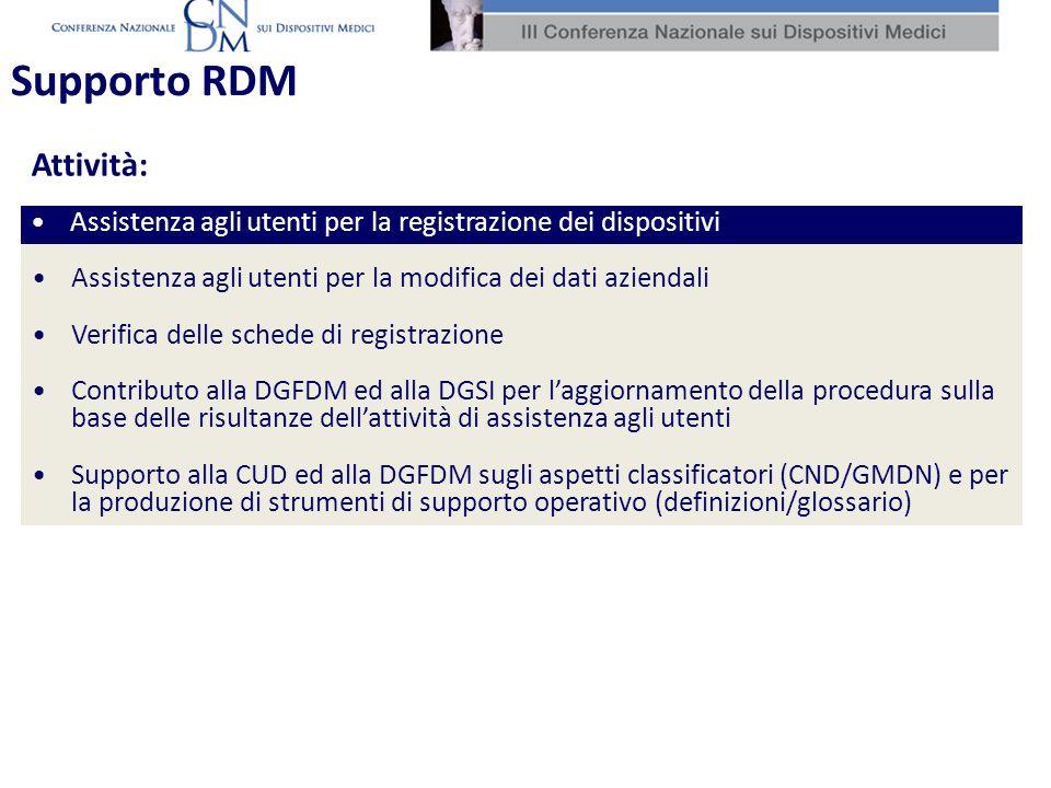 Assistenza agli utenti per la registrazione dei dispositivi Assistenza agli utenti per la modifica dei dati aziendali Verifica delle schede di registrazione Contributo alla DGFDM ed alla DGSI per laggiornamento della procedura sulla base delle risultanze dellattività di assistenza agli utenti Supporto alla CUD ed alla DGFDM sugli aspetti classificatori (CND/GMDN) e per la produzione di strumenti di supporto operativo (definizioni/glossario) Attività: Supporto RDM Assistenza agli utenti per la registrazione dei dispositivi