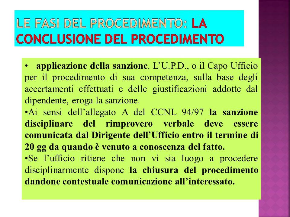 applicazione della sanzione. LU.P.D., o il Capo Ufficio per il procedimento di sua competenza, sulla base degli accertamenti effettuati e delle giusti