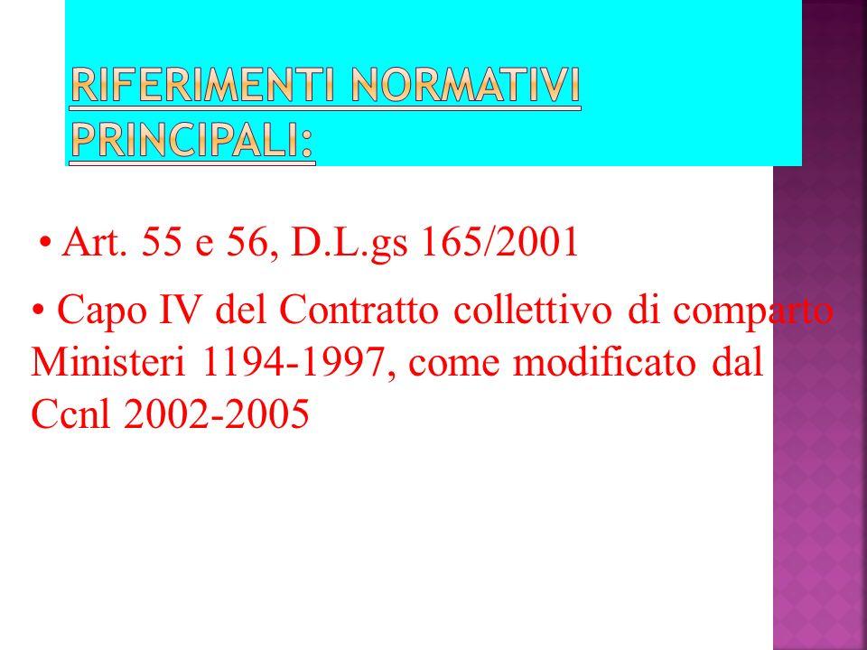 Art. 55 e 56, D.L.gs 165/2001 Capo IV del Contratto collettivo di comparto Ministeri 1194-1997, come modificato dal Ccnl 2002-2005