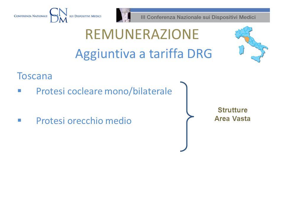 REMUNERAZIONE Aggiuntiva a tariffa DRG Toscana Protesi cocleare mono/bilaterale Protesi orecchio medio Strutture Area Vasta