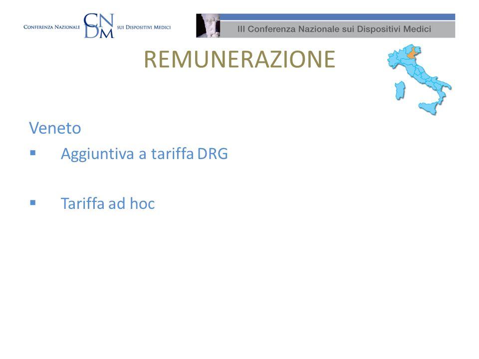 REMUNERAZIONE Veneto Aggiuntiva a tariffa DRG Tariffa ad hoc