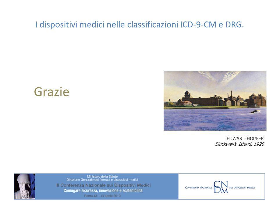 I dispositivi medici nelle classificazioni ICD-9-CM e DRG.