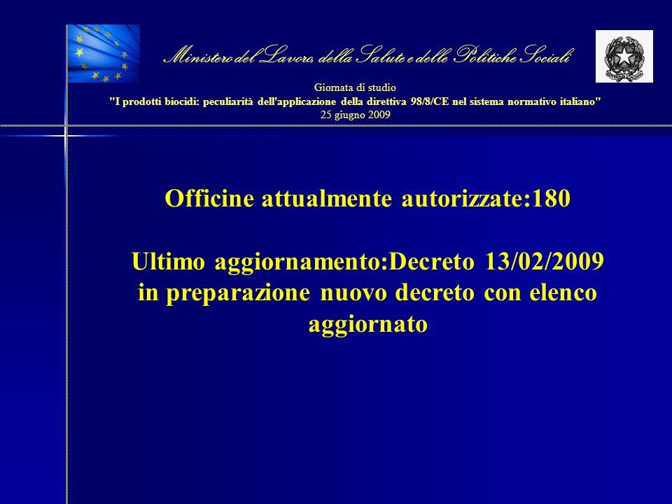 Officine attualmente autorizzate:180 Ultimo aggiornamento:Decreto 13/02/2009 in preparazione nuovo decreto con elenco aggiornato Ministero del Lavoro, della Salute e delle Politiche Sociali Giornata di studio I prodotti biocidi: peculiarità dell applicazione della direttiva 98/8/CE nel sistema normativo italiano 25 giugno 2009
