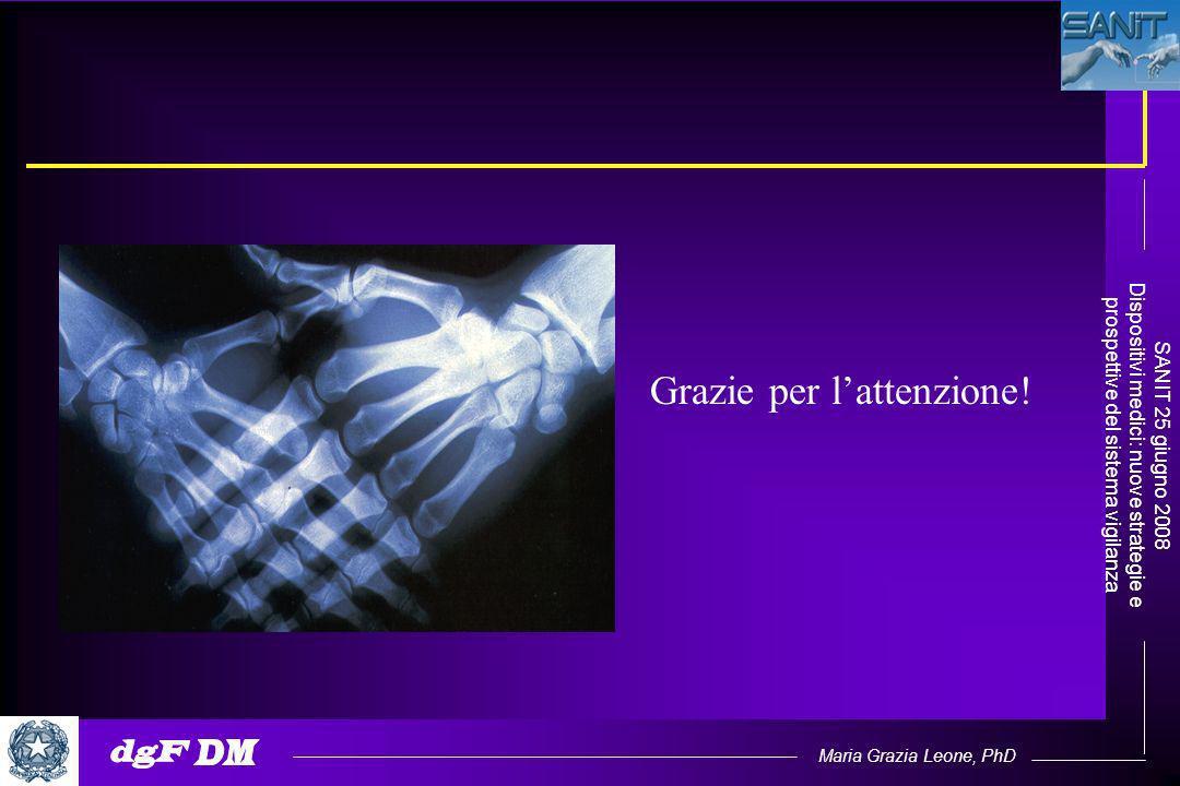 Maria Grazia Leone, PhD SANIT 25 giugno 2008 Dispositivi medici: nuove strategie e prospettive del sistema vigilanza Grazie per lattenzione!