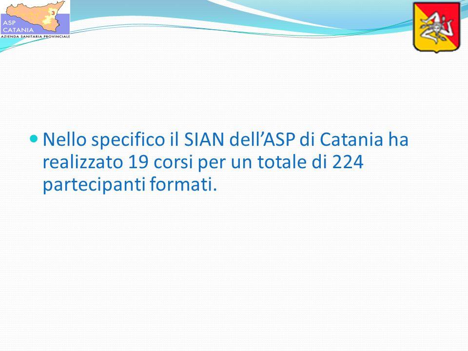 Nello specifico il SIAN dellASP di Catania ha realizzato 19 corsi per un totale di 224 partecipanti formati.