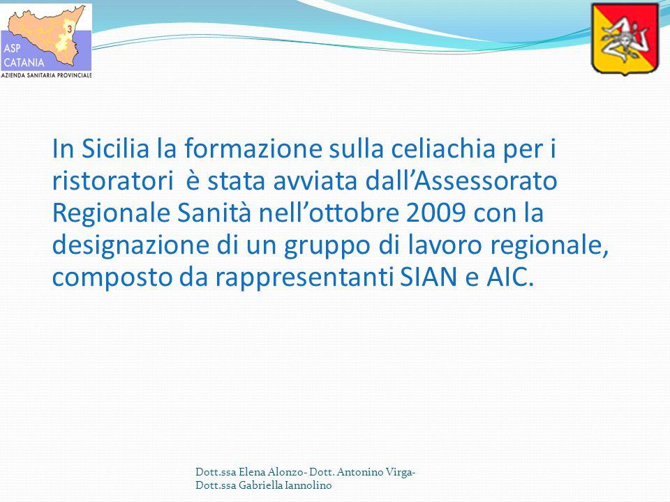 Dott.ssa Elena Alonzo- Dott. Antonino Virga- Dott.ssa Gabriella Iannolino In Sicilia la formazione sulla celiachia per i ristoratori è stata avviata d