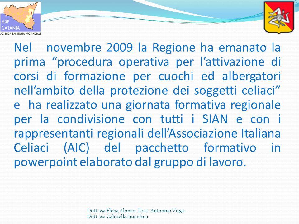 Dott.ssa Elena Alonzo- Dott. Antonino Virga- Dott.ssa Gabriella Iannolino Nel novembre 2009 la Regione ha emanato la prima procedura operativa per lat