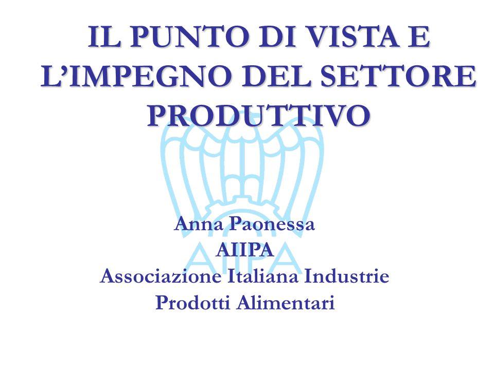 IL PUNTO DI VISTA E LIMPEGNO DEL SETTORE PRODUTTIVO Anna Paonessa AIIPA Associazione Italiana Industrie Prodotti Alimentari