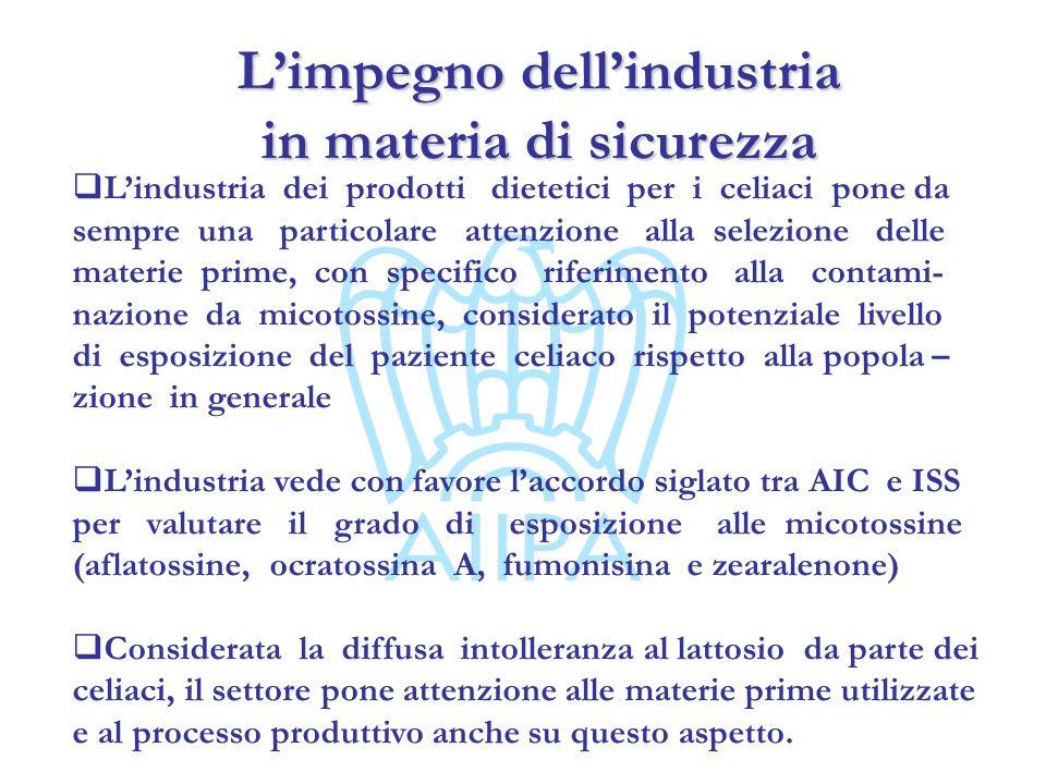 Limpegno dellindustria in materia di sicurezza Lindustria dei prodotti dietetici per i celiaci pone da sempre una particolare attenzione alla selezion