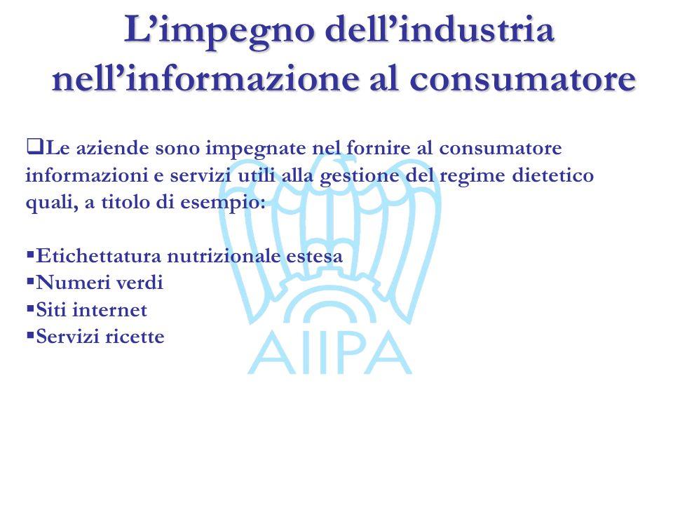 Limpegno dellindustria nellinformazione al consumatore nellinformazione al consumatore Le aziende sono impegnate nel fornire al consumatore informazio