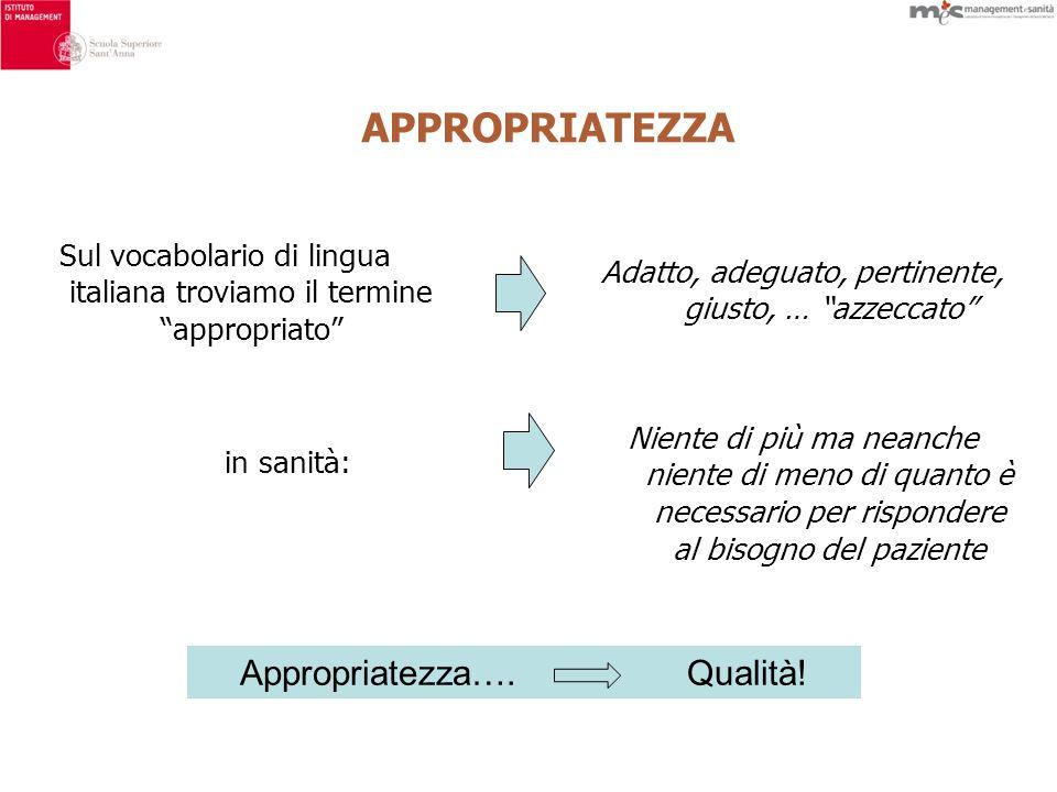 APPROPRIATEZZA Sul vocabolario di lingua italiana troviamo il termine appropriato in sanità: Niente di più ma neanche niente di meno di quanto è neces