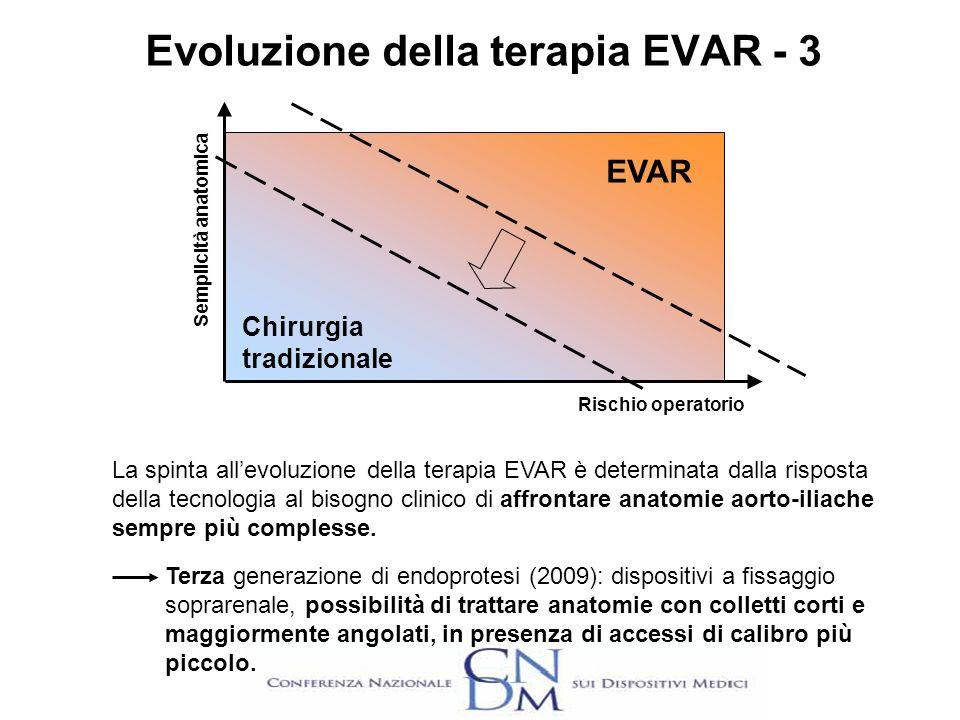 Terza generazione di endoprotesi (2009): dispositivi a fissaggio soprarenale, possibilità di trattare anatomie con colletti corti e maggiormente angol