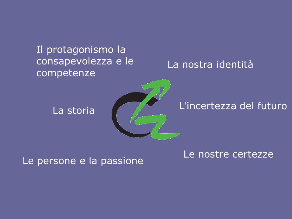 La storia Le persone e la passione La nostra identità Il protagonismo la consapevolezza e le competenze L incertezza del futuro Le nostre certezze Le sinergie