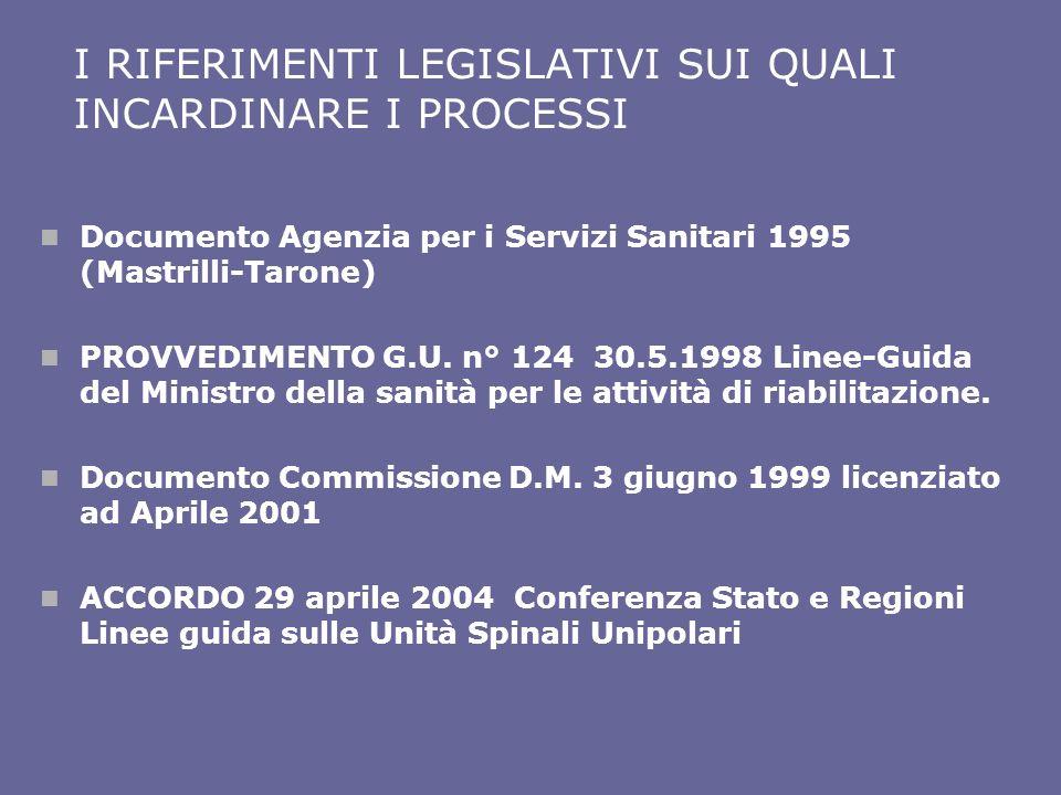 I RIFERIMENTI LEGISLATIVI SUI QUALI INCARDINARE I PROCESSI Documento Agenzia per i Servizi Sanitari 1995 (Mastrilli-Tarone) PROVVEDIMENTO G.U.