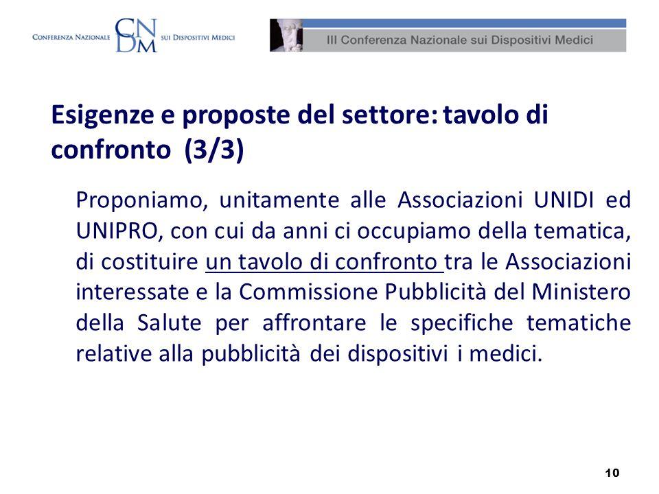 10 Esigenze e proposte del settore: tavolo di confronto (3/3) Proponiamo, unitamente alle Associazioni UNIDI ed UNIPRO, con cui da anni ci occupiamo d