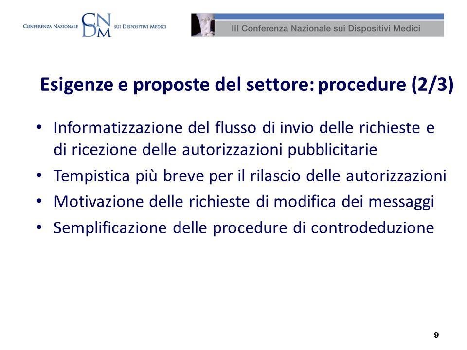 9 Esigenze e proposte del settore: procedure (2/3) Informatizzazione del flusso di invio delle richieste e di ricezione delle autorizzazioni pubblicit