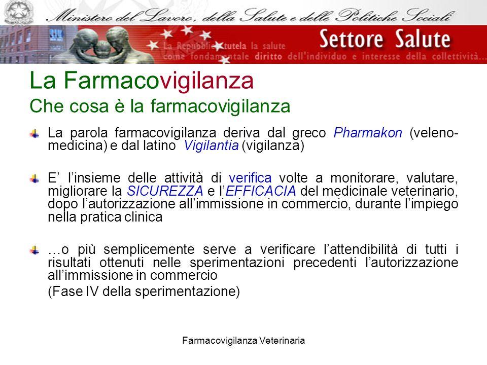 Farmacovigilanza Veterinaria La Farmacovigilanza Che cosa è la farmacovigilanza La parola farmacovigilanza deriva dal greco Pharmakon (veleno- medicin