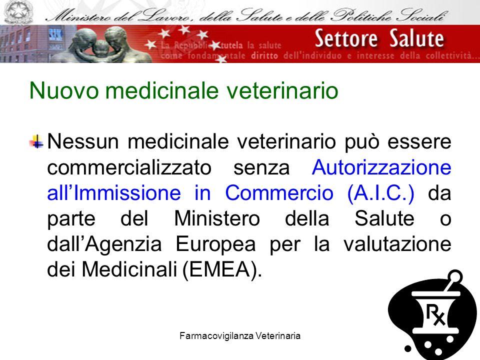 Farmacovigilanza Veterinaria Nuovo medicinale veterinario Nessun medicinale veterinario può essere commercializzato senza Autorizzazione allImmissione