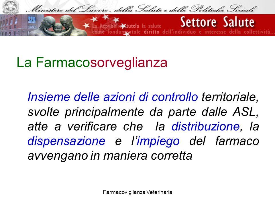 Farmacovigilanza Veterinaria La Farmacosorveglianza Insieme delle azioni di controllo territoriale, svolte principalmente da parte dalle ASL, atte a v