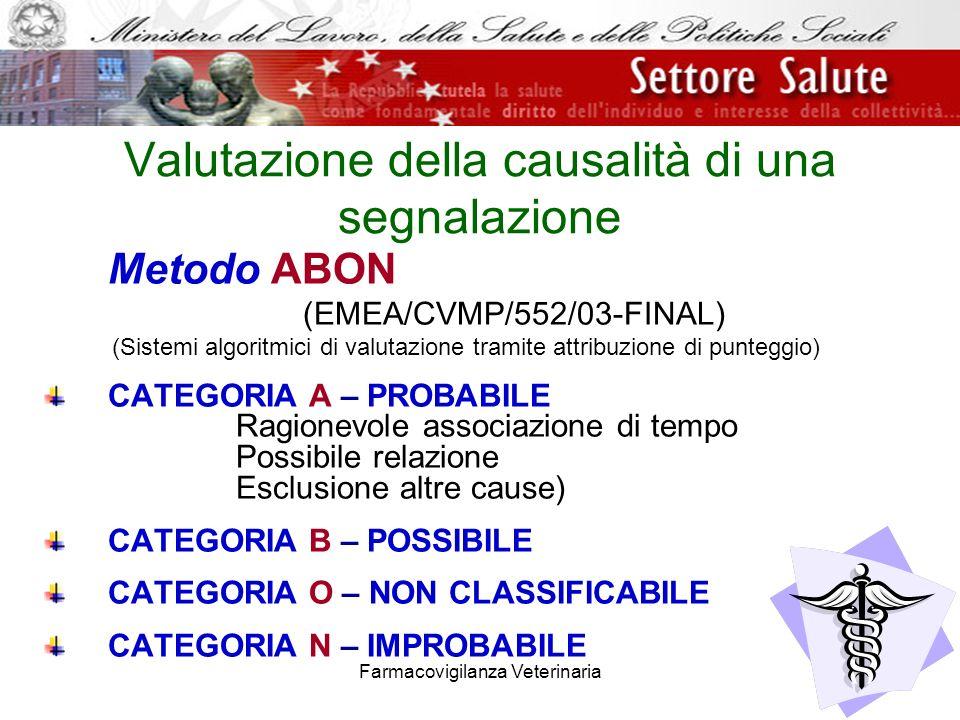 Farmacovigilanza Veterinaria Valutazione della causalità di una segnalazione Metodo ABON (EMEA/CVMP/552/03-FINAL) (Sistemi algoritmici di valutazione