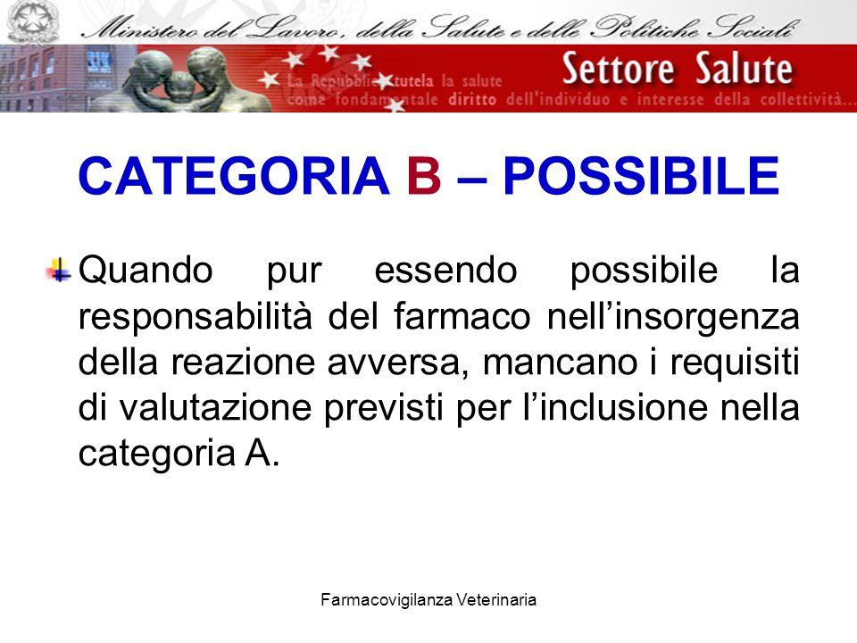 Farmacovigilanza Veterinaria CATEGORIA B – POSSIBILE Quando pur essendo possibile la responsabilità del farmaco nellinsorgenza della reazione avversa,