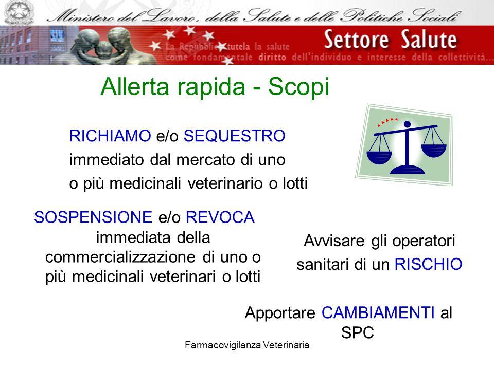 Farmacovigilanza Veterinaria Allerta rapida - Scopi RICHIAMO e/o SEQUESTRO immediato dal mercato di uno o più medicinali veterinario o lotti Apportare