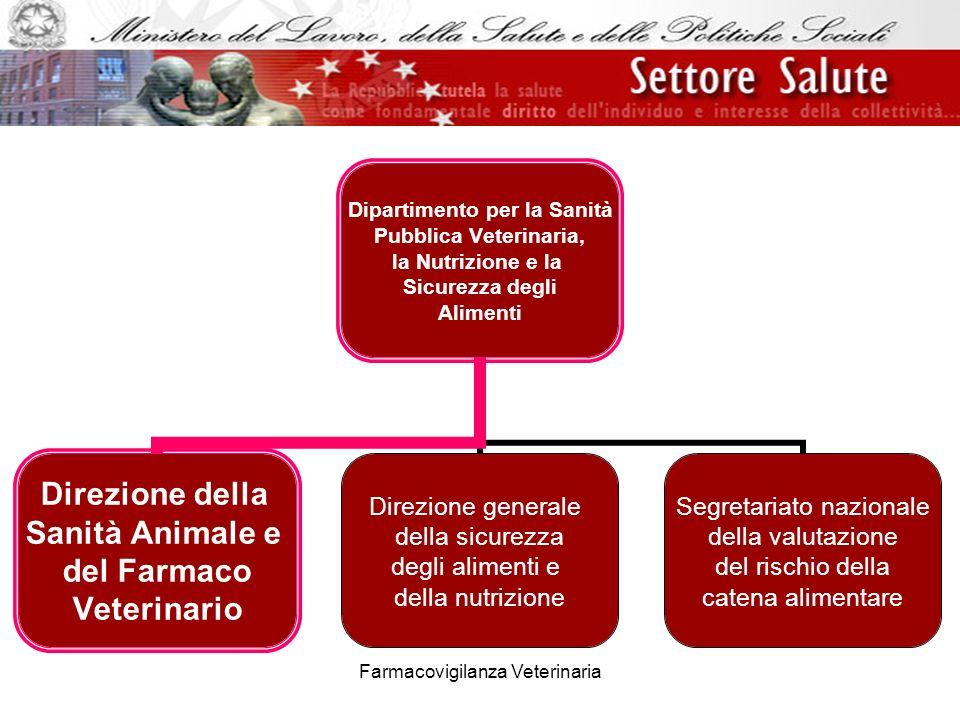 Farmacovigilanza Veterinaria REQUISITI FARMACO VETERINARIO QUALITA EFFICACIA SICUREZZA ANIMALE CONSUMATORE UTENTE AMBIENTE