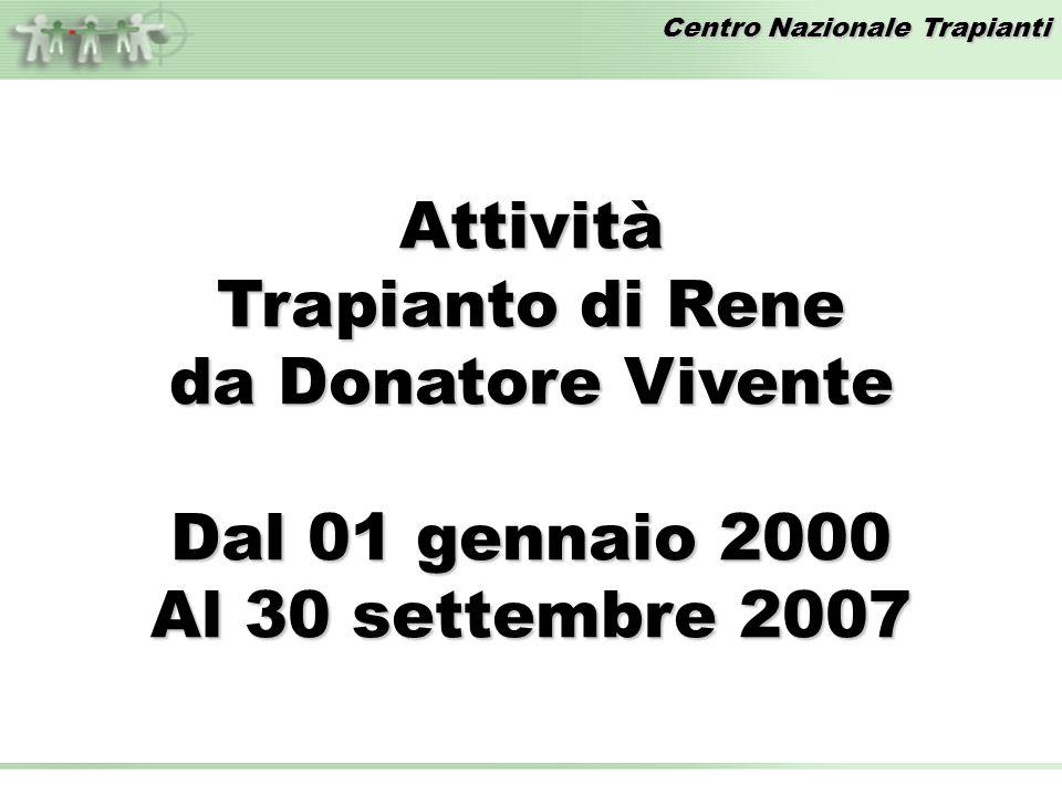 Centro Nazionale Trapianti Attività Trapianto di Rene da Donatore Vivente Dal 01 gennaio 2000 Al 30 settembre 2007