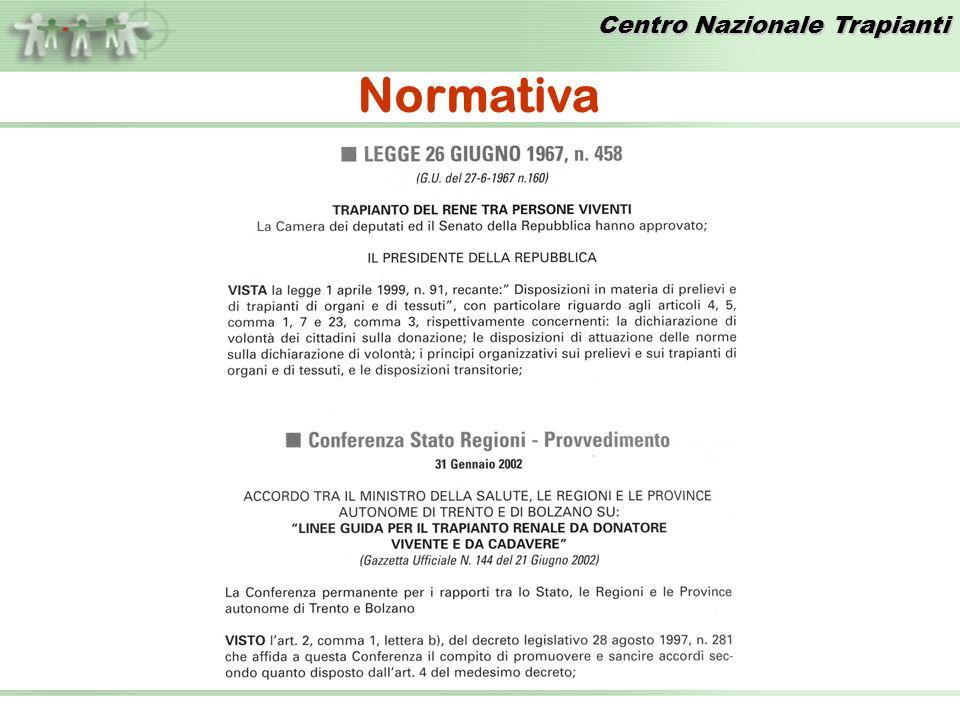 Centro Nazionale Trapianti Normativa