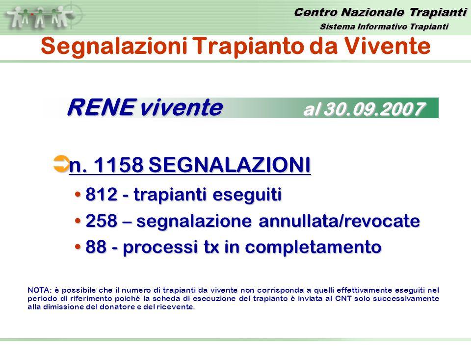 Centro Nazionale Trapianti n. 1158 SEGNALAZIONI n.