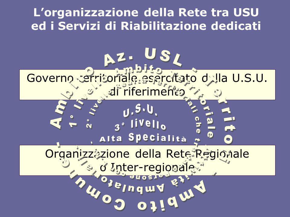 Governo territoriale esercitato dalla U.S.U.