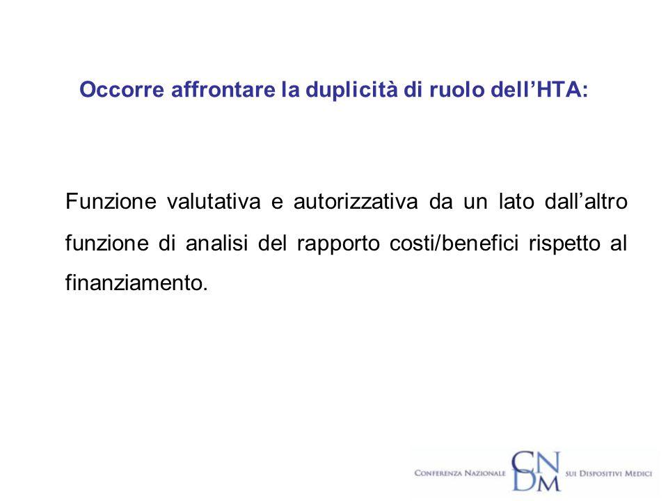 Occorre affrontare la duplicità di ruolo dellHTA: Funzione valutativa e autorizzativa da un lato dallaltro funzione di analisi del rapporto costi/benefici rispetto al finanziamento.