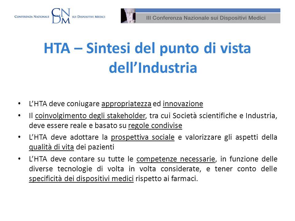 HTA – Sintesi del punto di vista dellIndustria LHTA deve coniugare appropriatezza ed innovazione Il coinvolgimento degli stakeholder, tra cui Società