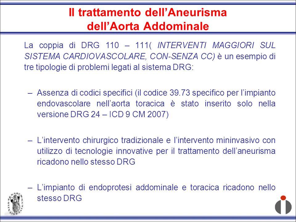 Fonte: Puttini et Al.